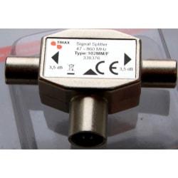 TRIAX 2vägs Fördelare IEC