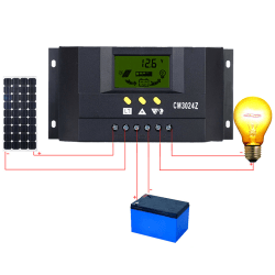 30A MPPT Solar Panel Regulator Charge Controller 12V/24V Auto Fo A