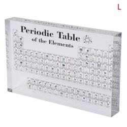 Periodiskt system med kemiska element visar akryl för Schoo