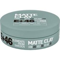 E+46 Matte Clay 100ml Transparent