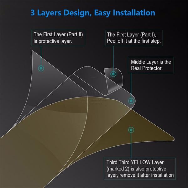 2 st nanofilm  för samsung A10 Transparent