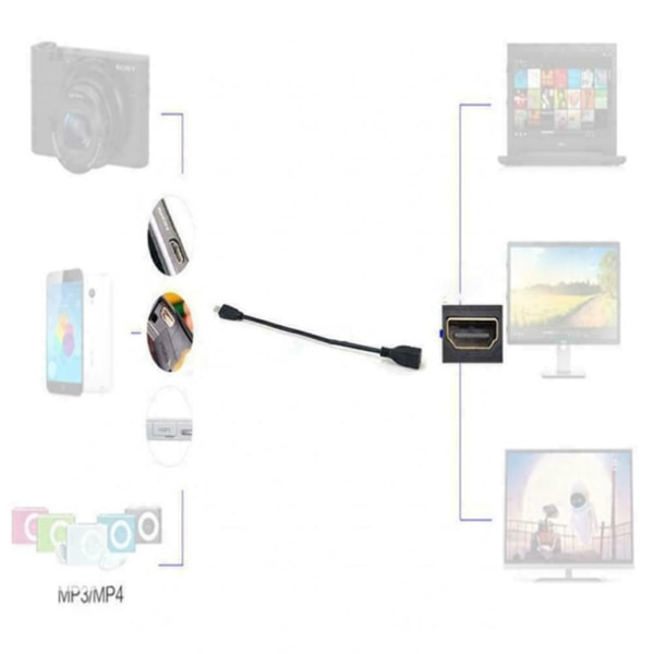 Micro HDMI-hane D-typ till HDMI-hona En jackadapteromvandlare