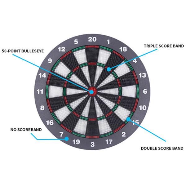 Dartboard Multiplayer Home Room Game Darts Plate