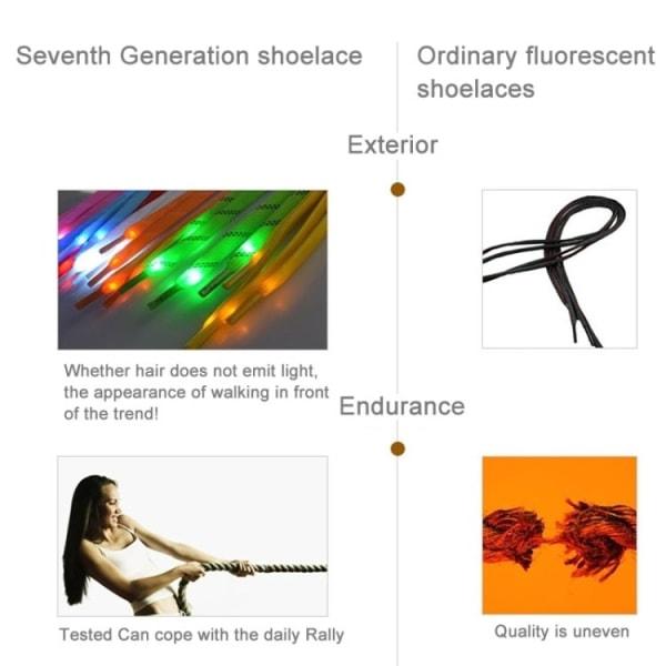 LED-skosnören / Blinkande & Lysande - Blå