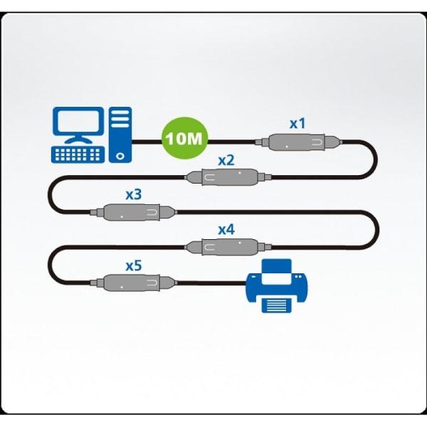 Aten UE3310 - USB 3.1 Gen1 (Typ A) Förlängningskabel, 10 m Svart