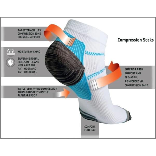 Unisex Ankelstrumpor med Kompression - S / M - Blå Blå S