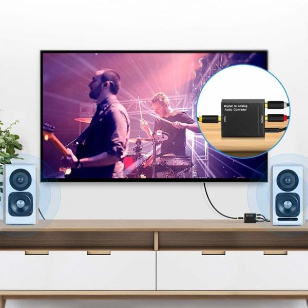 Digital till analog ljudomvandlare D/A konverter