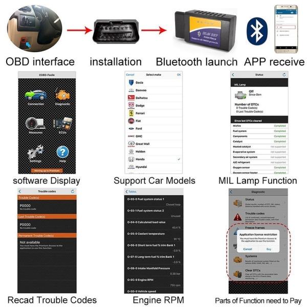 OBD2 felkodsläsare Bluetooth - för Android/Windows