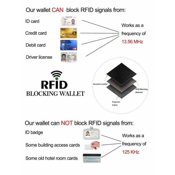 Passfodral / korthållare med RFID skydd - läder