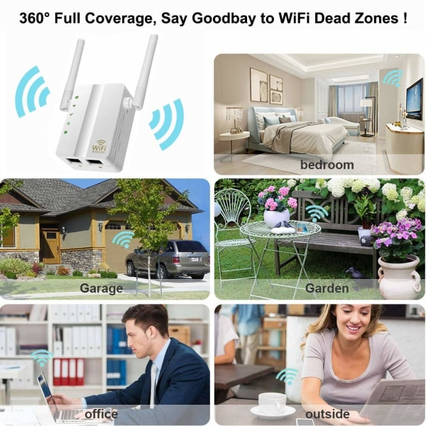 Wifi repeater / trådlös router & accesspunkt
