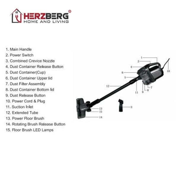 Herzberg HG-8007RD: Handhållen dammsugare