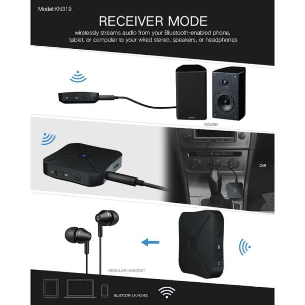 Wireless Audio Transmitter Receiver TV Car Music Receiver B Bluetooth v4.2