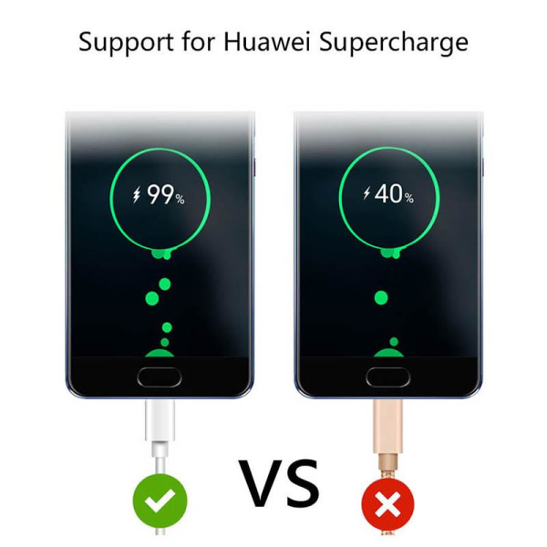 Original Huawei P30 Pro SuperCharge Kabel USB-C 22,5W 5A   Vit