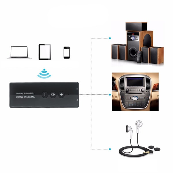 ZF-360 3-in-1 Bluetooth V5.0 Audio Transmitter Receiver Adapter as the picture