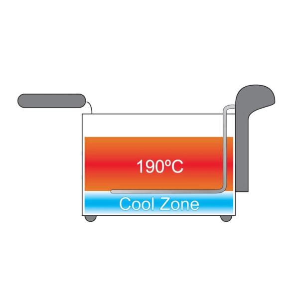 Bestron Fritös med kall zon 3,5 L 2000 W AF357B Svart