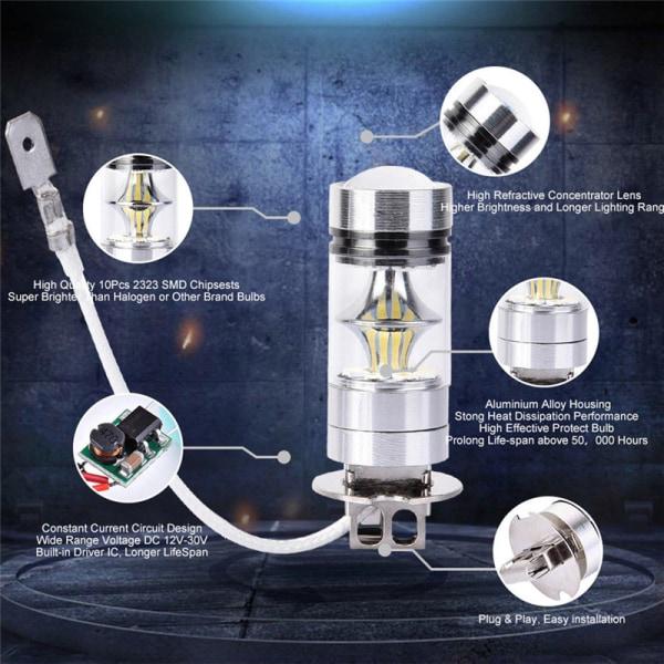 Total 1800LM 6000k White High Power H8 H11 LED Fog Light Bulbs