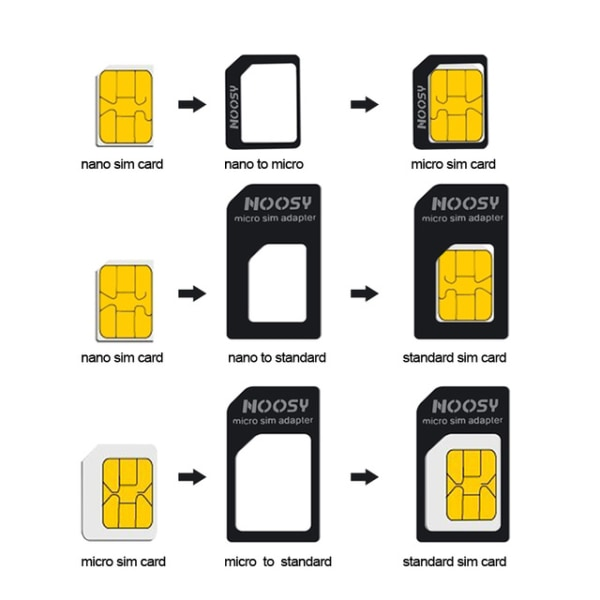 Simkorts adapter 4i1, simkort, adapter, mobil, telefon. Svart