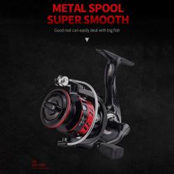 HD500-7000-serien Spinning Wheels High Speed Metal Spool Coil F HD7000