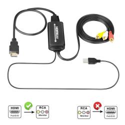 Hem HDMI till AV-omvandlare Multifältapplikation elektronisk