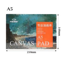 Oljemålning Bokmålning Canvaspapper A3 / A4 / A5 A5