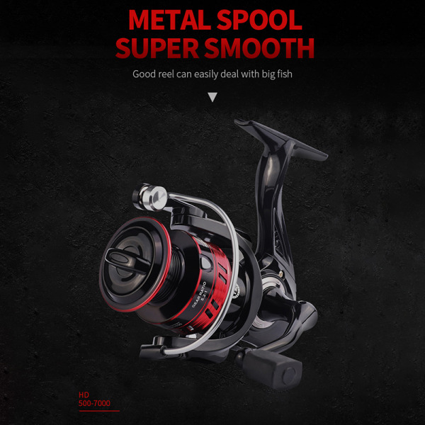 HD500-7000-serien Spinning Wheels High Speed Metal Spool Coil F