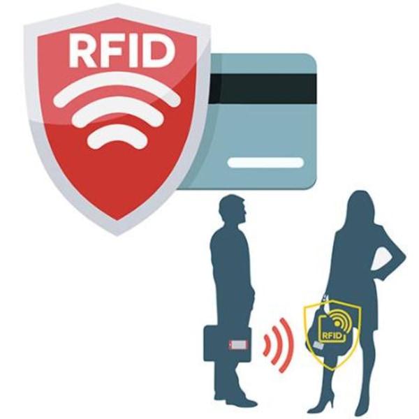 Korthållare med fack - Skyddar RFID - metall - plånbok - Svart Svart