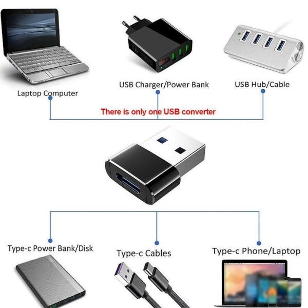 (2st) Adapter Macbook - Thunderbolt 3 till USB 3.0
