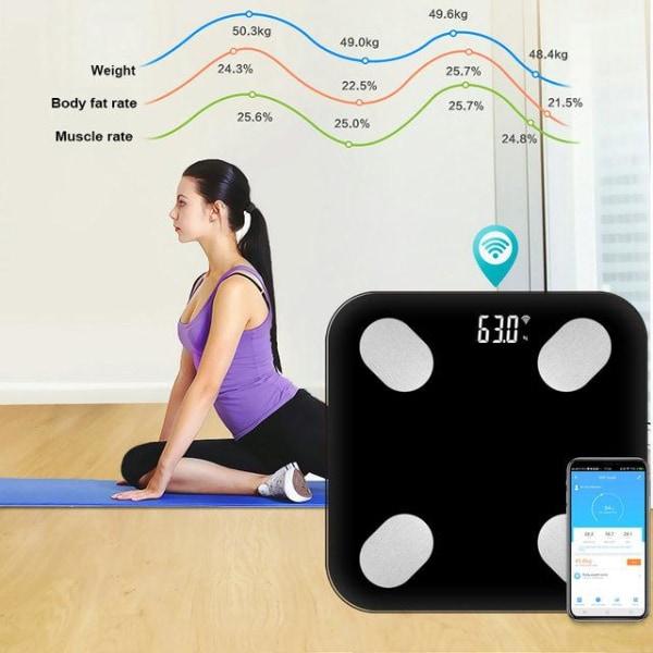 ViNka Smart hälsovåg Wifi app kontroll