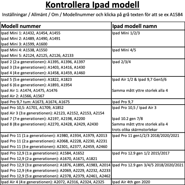 Välj modell skal fodral iPad Air/Pro/Mini 1/2/3/4/5/6/7/8/11 - Ljusblå Ipad 2/3/4 från år 2011/2012 Ej Air