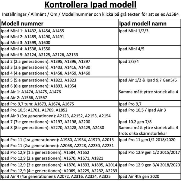 För alla modeller iPad fodral skal svart blå cerise vit brun - Svart iPad 10.2 gen 7/8, Pro 10.5, Air 3
