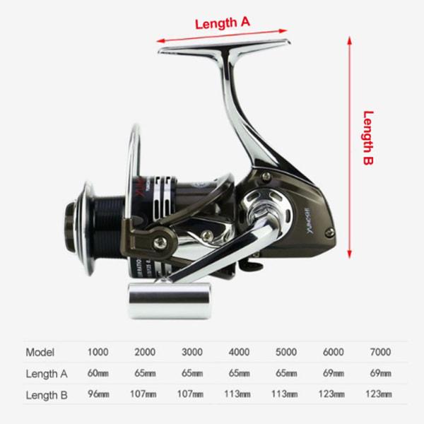 Snurrande fiskehjul Baitcasting Full Metal 12 + 1BB 5000