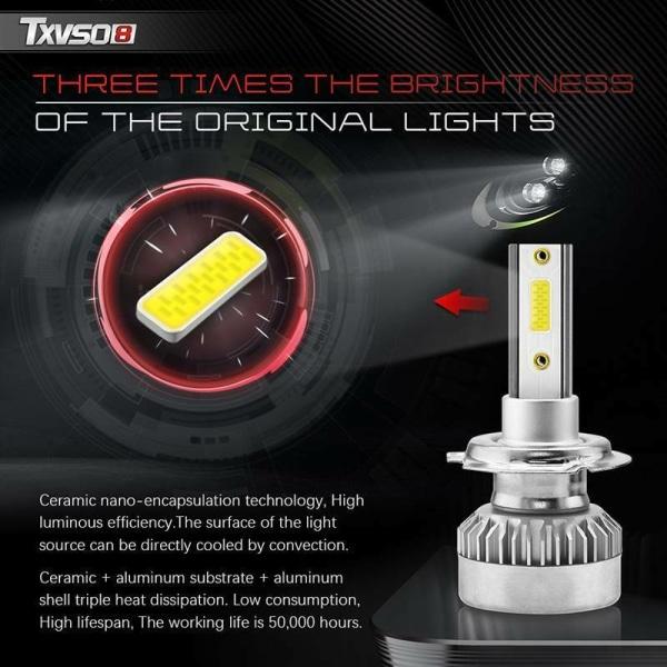 2X 110W H7 LED-lamporeller Strålkastarhöjd / lågchipslampa 6000K 1 pair 6000k