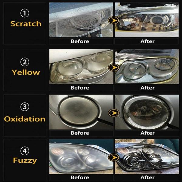 Poleringsats Strålkastare - Headlight Restoration Kit