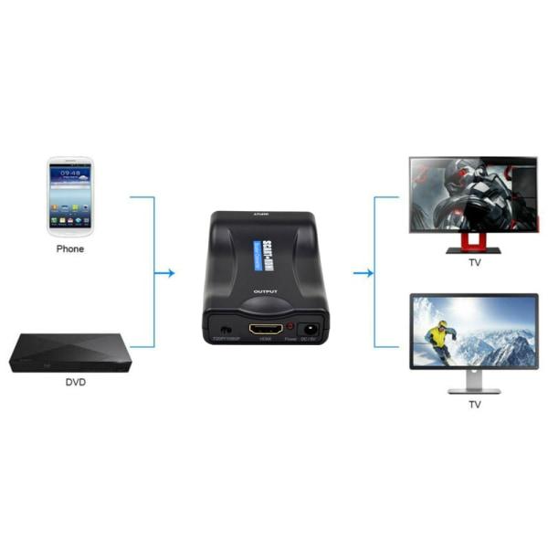 SCART till HDMI-adapter 1080P HD Video Audio Upscale Converter