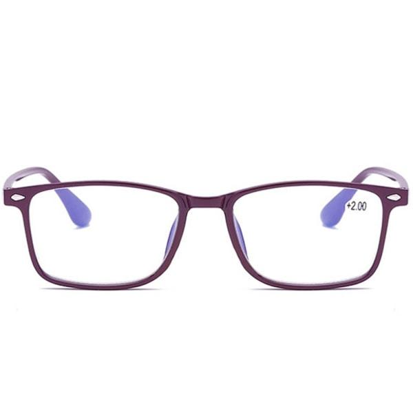Stilren Bekväma Anti-Blue Ljus Läsglasögon (+1.0 - +4.0) Svart 4.0