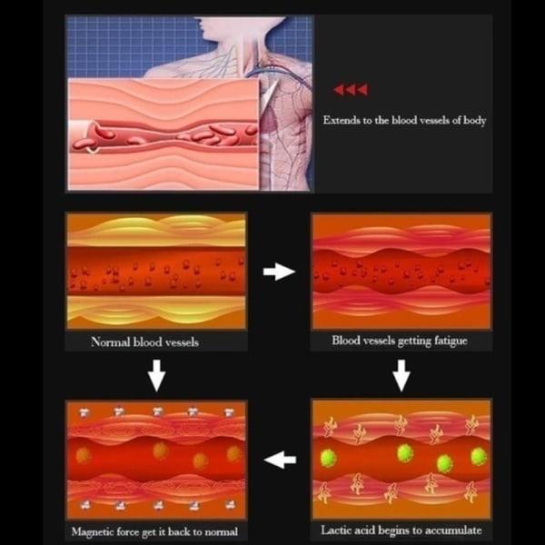 Hälsovård Magnetisk terapi armband män armband helande kedja